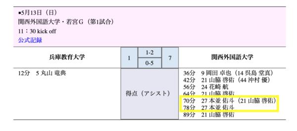 本並佑斗,関西サッカー連盟,関西外国語大学